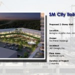 SM City Iloilo South Point